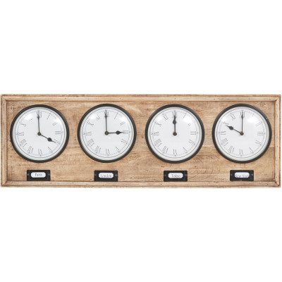 Tranås klokke tidssoner